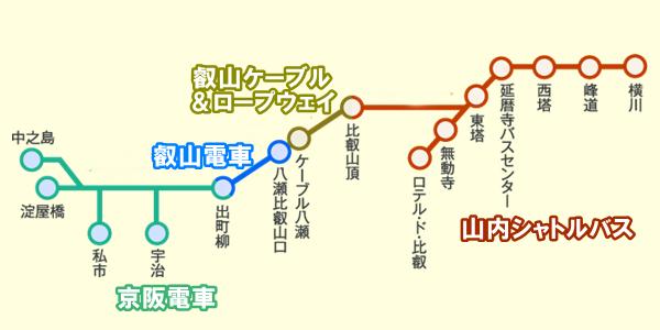 京阪電車「比叡山1dayチケット」の有効区間(乗り放題)