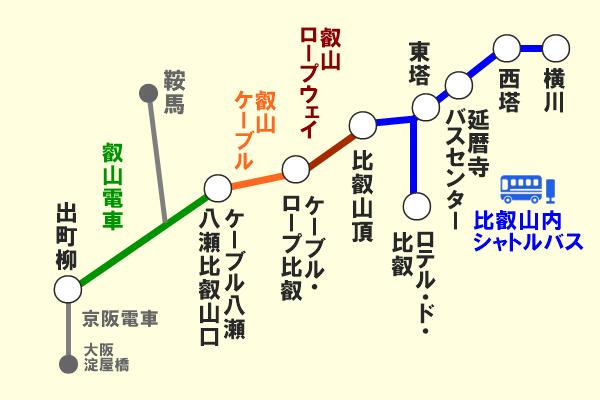 叡山電車「比叡山・延暦寺散策チケット」の有効区間