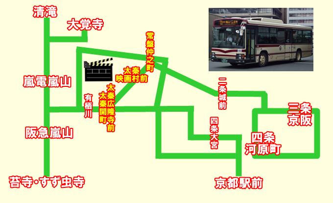 京都バス「映画村・嵐山・嵯峨野回遊乗車券」乗り放題範囲