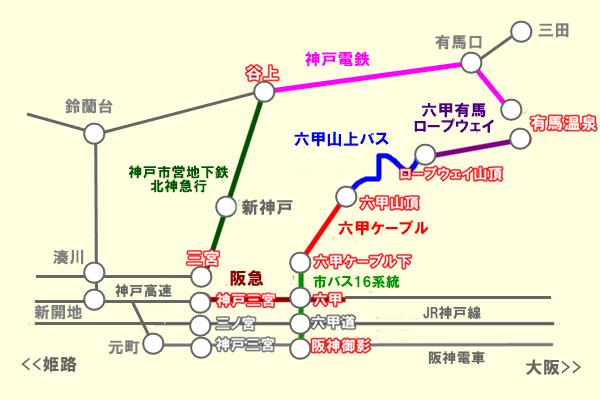 神戸「有馬・六甲周遊1dayパス」の乗り放題範囲