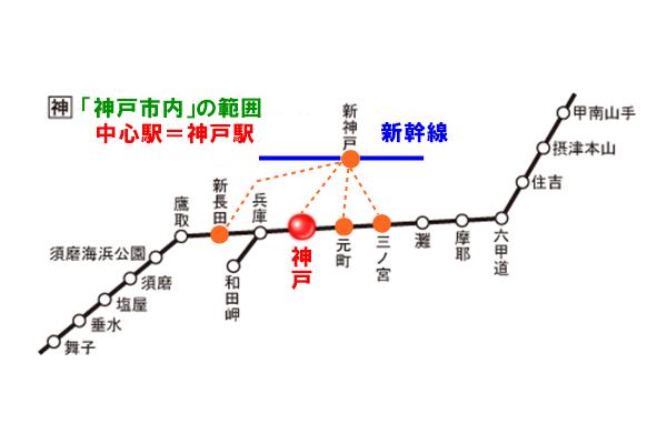 JR「神戸市内」駅で途中下車ができる特例