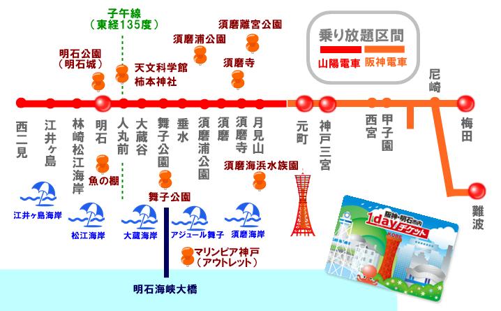 「阪神・明石市内1dayチケット」の有効区間(乗り放題)