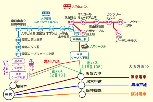 神戸市バス「六甲・摩耶1dayチケット」