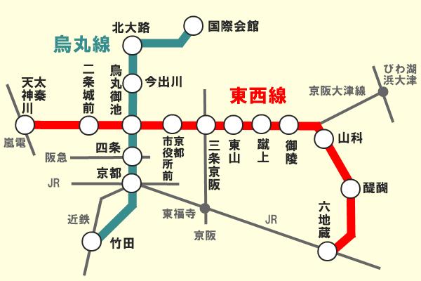 京都市営地下鉄の路線図(地下鉄一日券の有効区間)