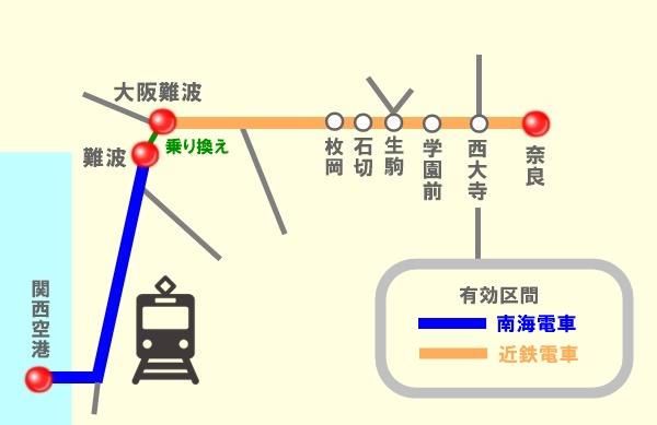 南海&近鉄「奈良アクセスきっぷ」の有効区間