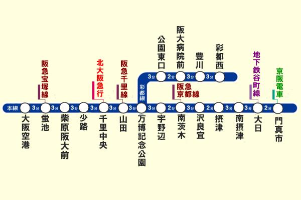 「ガンバ大阪1day乗車券」の有効区間(大阪モノレール路線図)