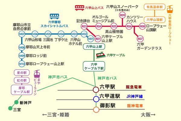 神戸「六甲ミーツ・アート 芸術散歩」アクセス用のお得な割引切符