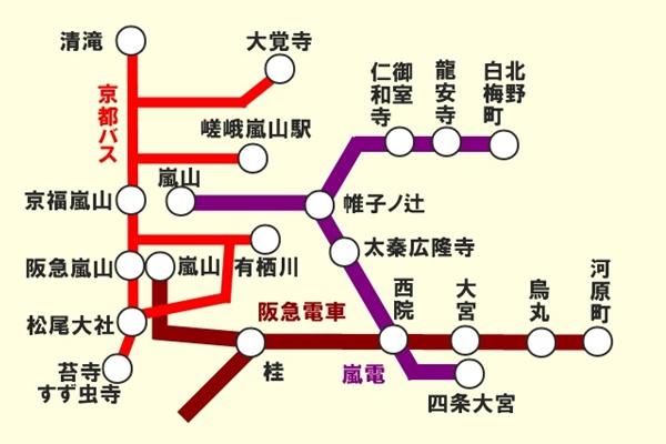 阪急・嵐電・京都バス乗り放題「京都・嵐山1dayパス」の範囲