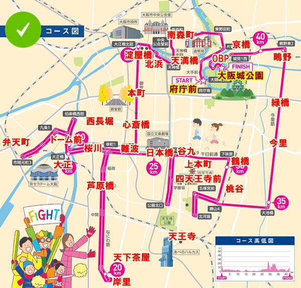 大阪メトロ「大阪マラソン2dayパス」の値段、購入方法