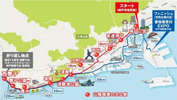 山陽電車「神戸マラソン1dayチケット」で沿道応援