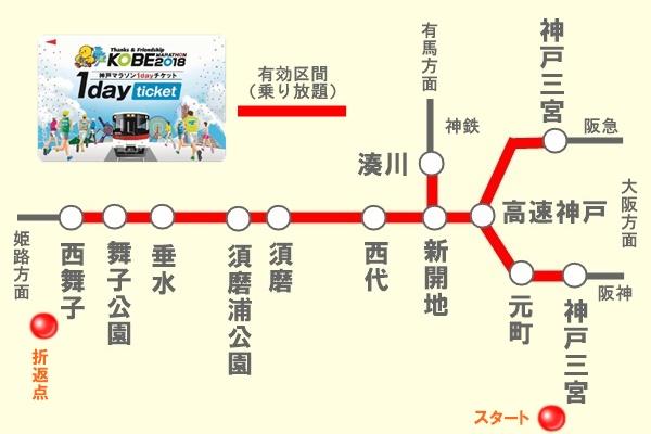 山陽電車「神戸マラソン1dayチケット」の有効区間(乗り放題範囲)