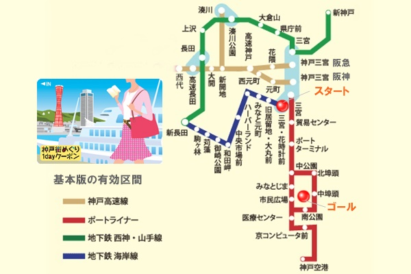 神戸マラソンにも便利な「神戸街めぐり1dayクーポン」(基本版)の有効区間(乗り放題範囲)