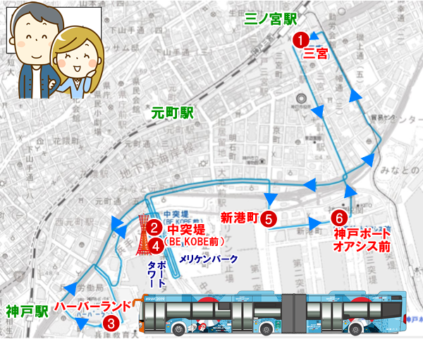 神戸三宮~ハーバーランド巡回バスの試験運行路線図