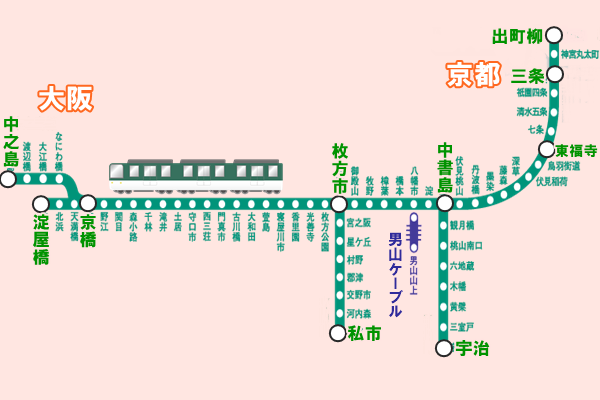 京阪電車の1日乗車券「大阪・京都1日観光チケット」路線図