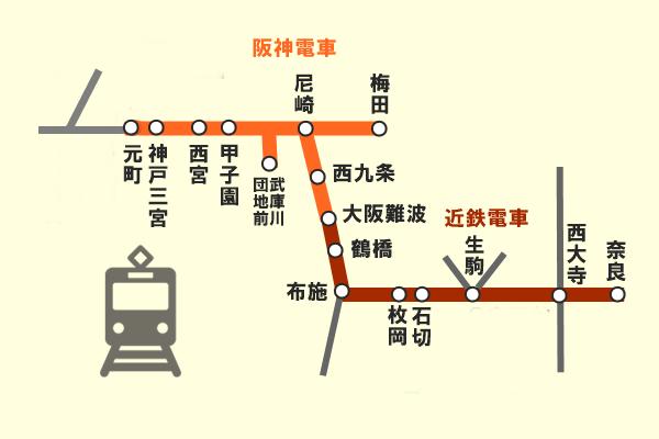 「阪神なんば線開業直通10周年記念・阪神⇔近鉄1dayチケット」の乗り放題区間