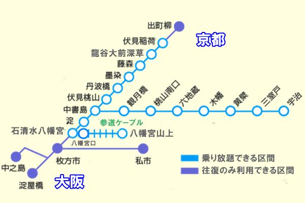 京阪電車「宇治・伏見1dayチケット」の乗り放題区間図