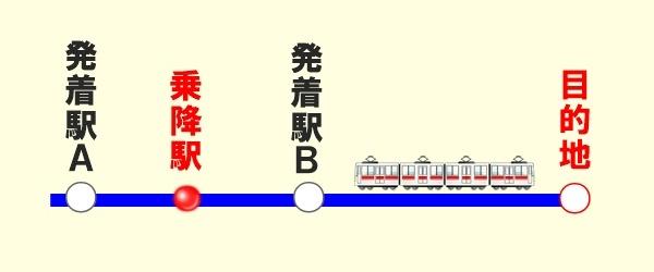 「京都鉄道博物館・映画村きっぷ」の利用条件、注意点