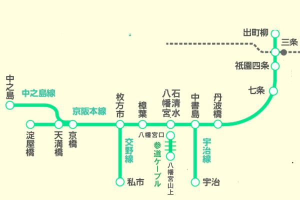 京阪電車1日乗車券「大阪・京都1日観光チケット」の有効区間