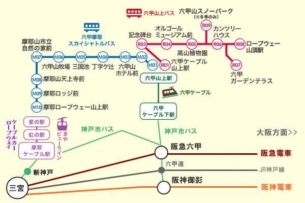 阪急阪神「六甲・まやレジャーきっぷ」の有効区間