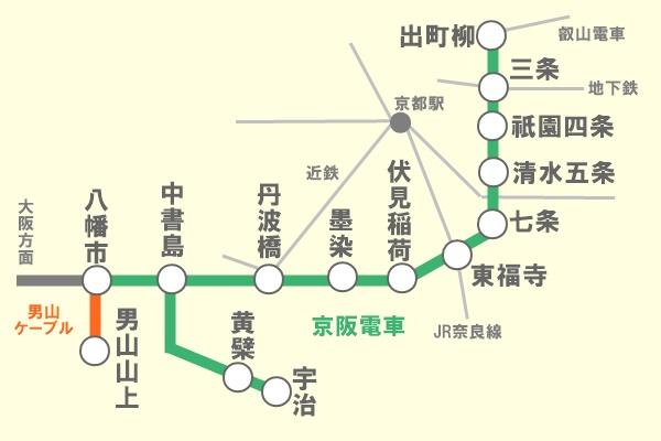 京阪電車の「京都1日観光チケット」の乗り放題区間図