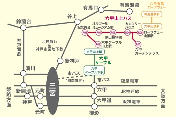 が「六甲・有馬片道乗車券」の有効区間図