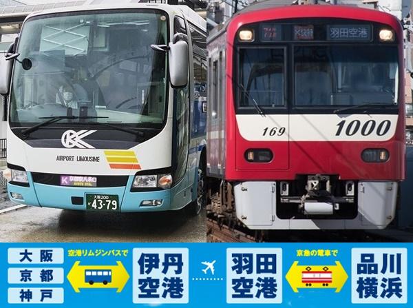 東京・横浜~京阪神「京急羽田きっぷ」