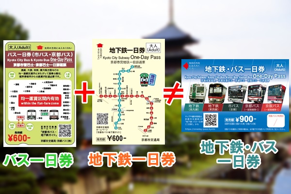京都1日乗車券「バス一日券」「地下鉄・バス一日券」の違い