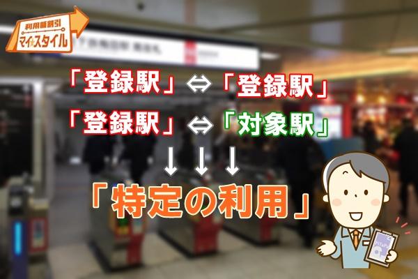 大阪地下鉄(メトロ)「マイスタイル」の「特定の利用」とは?