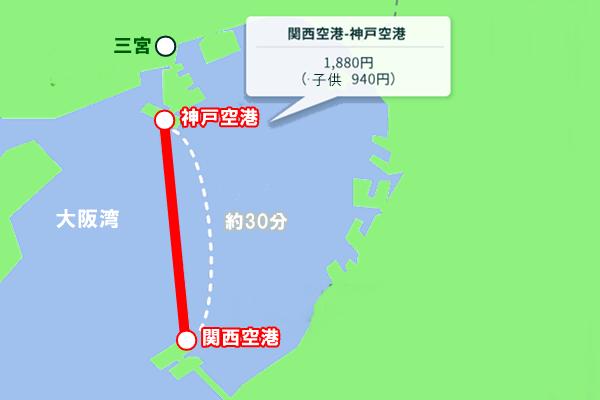 関空・神戸ベイシャトル