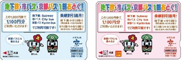 トラフィカ京カードで地下鉄・バスの乗り継ぎ割引の使い方