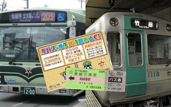 京都地下鉄・バスの乗り継ぎ割引、PiTaPa利用額割引の廃止時期
