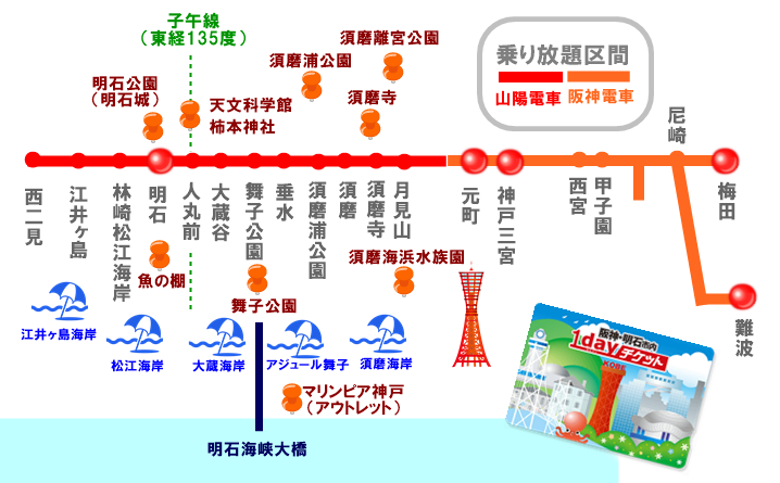 大阪~神戸~明石の格安「阪神・明石市内1dayチケット」の乗り放題範囲(有効区間)