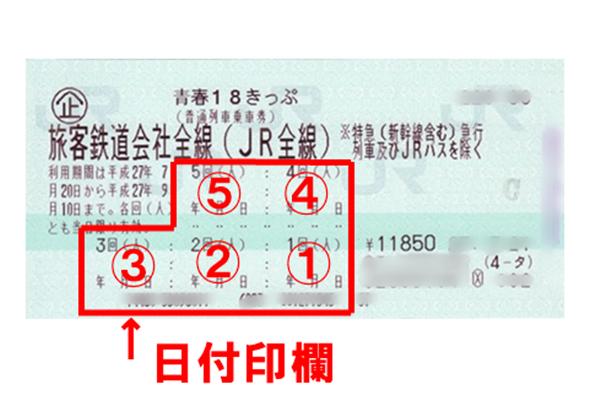 JR乗り放題「青春18きっぷ」の使い方(利用方法)