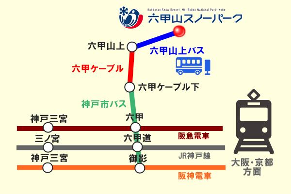 六甲山スノーパークへ電車利用するアクセス方法