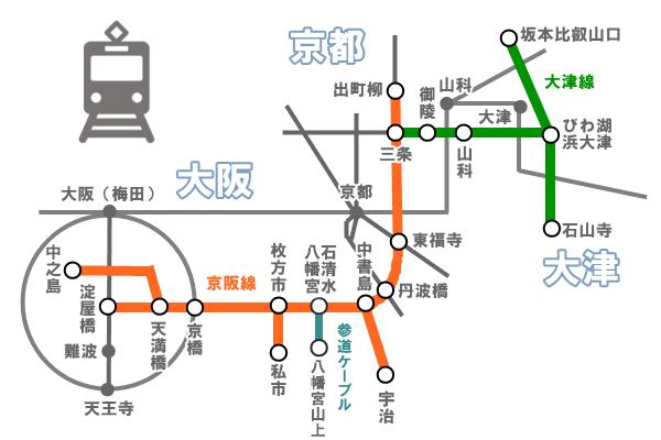 京阪電車「大阪・京都・びわ湖1日観光チケット」