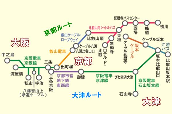 京阪「世界遺産・比叡山延暦寺巡拝チケット」有効区間