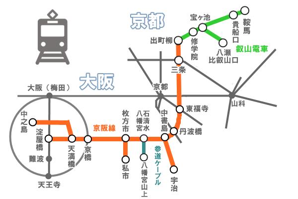 1日乗車券、乗り放題「叡山電車・京阪電車1日観光チケット」の有効区間