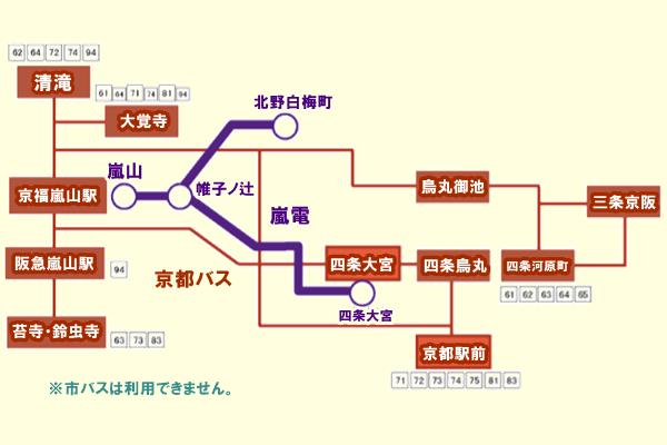 嵐電と京都バスが乗り放題「嵐電・嵯峨野フリーきっぷ」