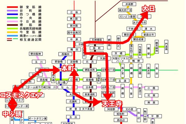 大阪地下鉄(メトロ)「通勤定期券」の具体例