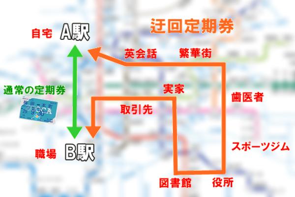 大阪地下鉄(メトロ)「迂回定期券」は通勤以外でも使えるように(イメージ図)
