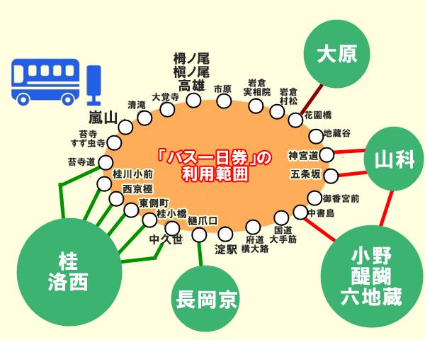 京都の「バス一日券」と「地下鉄・バス一日券」の利用範囲の違い