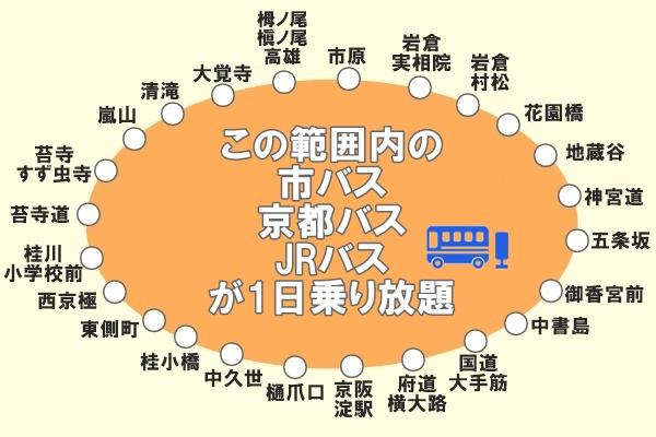 京都「バス一日券」の利用可能範囲