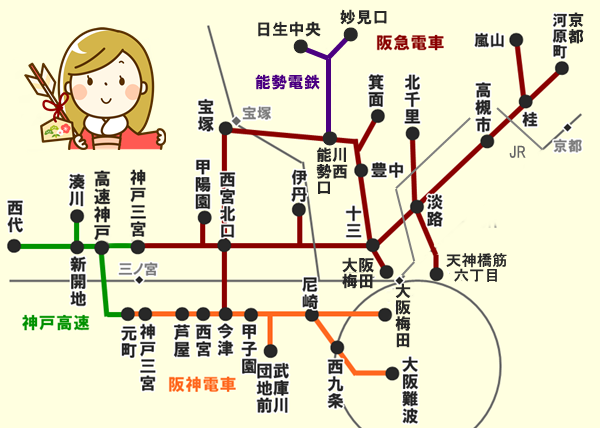 阪急阪神ニューイヤーチケットの乗り放題範囲