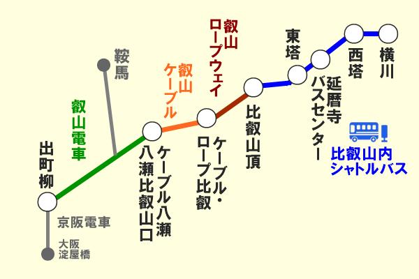 「比叡山延暦寺巡拝・叡山電車きっぷ」の乗り放題範囲
