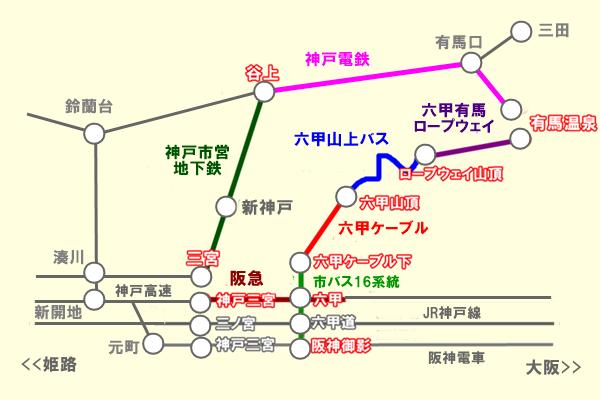 阪急電車の「有馬・六甲周遊2dayパス」の乗り放題区間