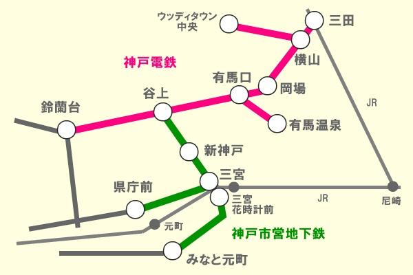 「神戸電鉄×神戸市交通局 おでかけ乗車券」の乗り放題範囲