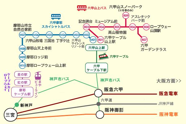 六甲ミーツアート会場へのアクセス方法