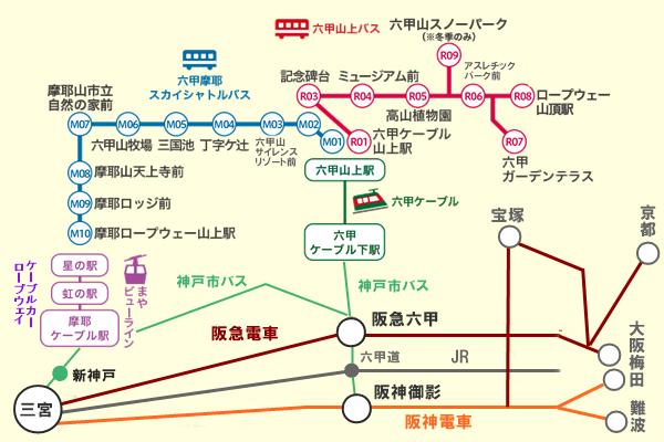 阪急・阪神「六甲・まやレジャーきっぷ」の有効区間