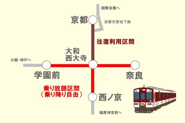 地域共通クーポン限定の近鉄「奈良周遊きっぷ」の有効区間