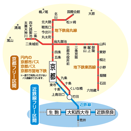 近鉄「京めぐり」利用可能範囲(乗り放題)
